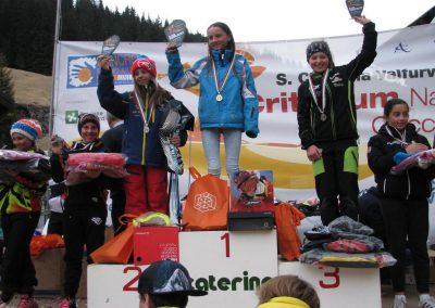Podio-Skicross-Cucciole-2006-1024x768