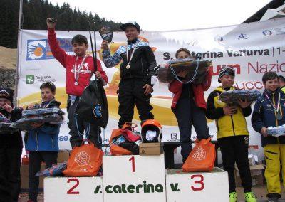 Podio-Skicross-Cuccioli-2006-1024x768