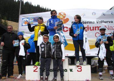Vitalini-Contest-Skicross-maschile-Day-2-1024x768